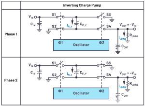 交�e�式反相�荷泵――第一部分:用於低噪����弘�源的新拓�浣Y��