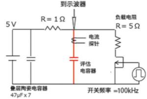 输入电容器选型要着眼于纹波电流、ESR、ESL
