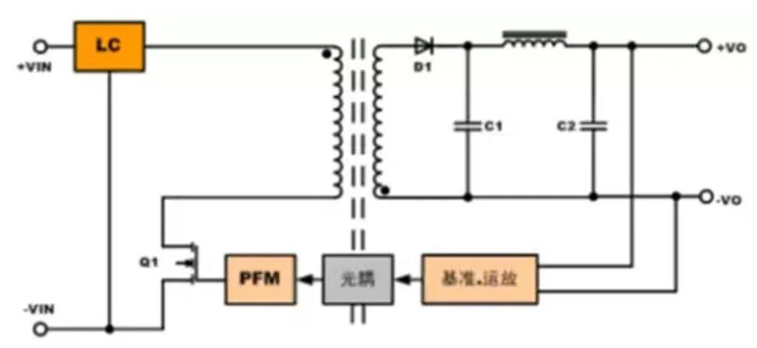 信号隔离与电源隔离的知识点详解