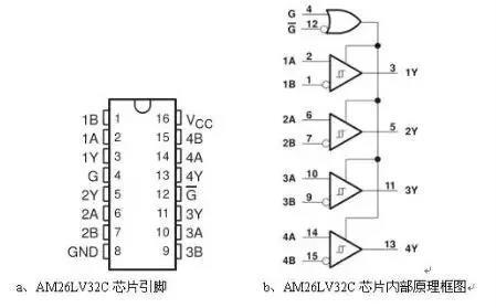 变频器通讯电路原理图解