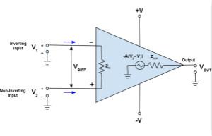 什么是运算放大器?及运算放大器的分类、关键特性和参数