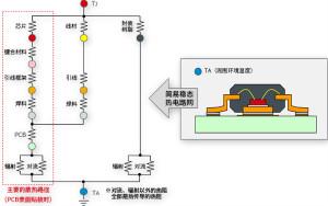 熱阻和散熱的基礎知識:傳熱和散熱路徑