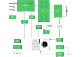 電動汽車充電:工業應用角