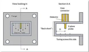 高功率射頻及微波無源器件中的考慮和限制
