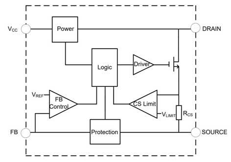 如何提升物聯網的電源轉換效能?