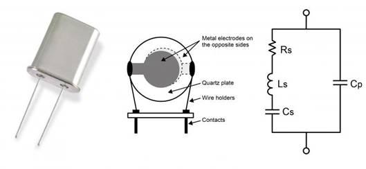 晶體振蕩器如何讓數字電子裝置同步化