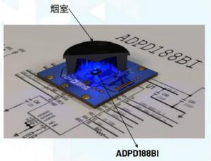 如何杜絕誤報確??煽勘O測?ADI雙光源煙霧探測方案助力掘金千億智慧消防市場