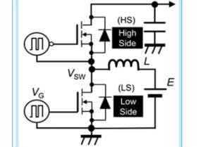 什么是栅极-源极电压产生的浪涌?