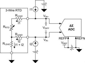 三线电阻式温度检测器测量系统中励磁电流失配的影响 —— 第1部分