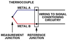 如何让测温更简单灵活、精准?
