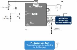 用Dialog芯片创建BLE连接的温度记录器应用方案