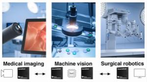 如何在基于机器视觉的应用中单线传输高分辨率视频数据