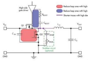 汽车电子系统中的电磁干扰缓解技术如何部署?