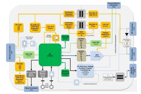 如何提高汽车芯片进化电池管理系统的可靠性?