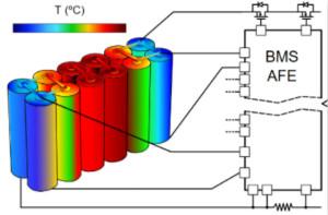 用于高壓電池組的新型電量計解決方案
