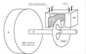 霍爾傳感器在智能吸塵器中的應用
