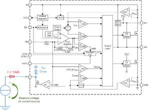 直流开关电源结温的直接测量法