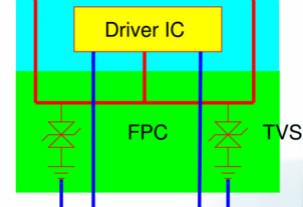 液晶屏ESD防護解決方案