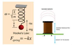 電源音頻噪聲