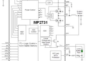 基于鋰離子電池充電器IC的最大功率點追蹤系統