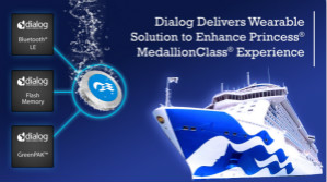 Dialog為OceanMedallion可穿戴設備提供具備WiRa功能的芯片解決方案