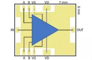 利用可采用電子方式重新配置的GaN功率放大器,徹底改變雷達設計