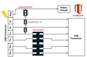 邊緣計算網關的接口保護設計