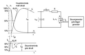大功率晶閘管參數解析之開關特性