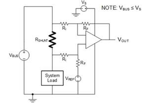 如何计算电流测量精度以提高功能安全