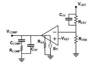 用集成补偿网络来评估降压稳压器的瞬态性能