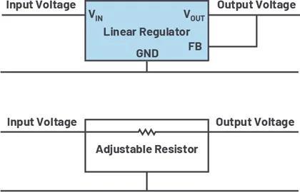 小型指南:如何輕松設計電源?