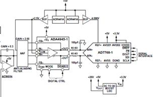 符合IEPE標準的CbM機器學習賦能平臺
