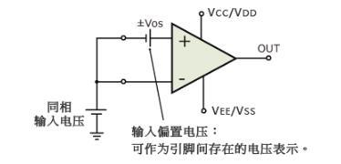 運算放大器的輸入偏置電壓