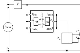 數字隔離芯片的PD參數出廠測試為什么是必要的?