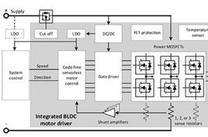 使用无刷直流电机加速设计周期的 3 种方法