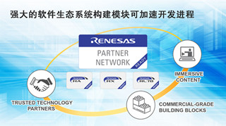 瑞萨推出Renesas Ready合作伙伴网络 为广泛的MCU产品线提供商业级构建模块
