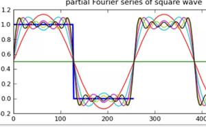 上升时间测量与示波器带宽的两三事