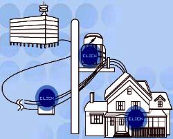光纤入户应用选型工具