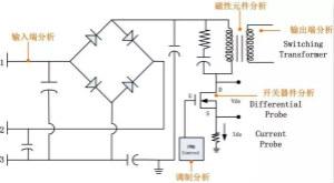 不只是一台示波器!电源分析插件你真的会用了吗?