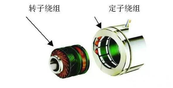 旋转变压器的主要参数与性能指标