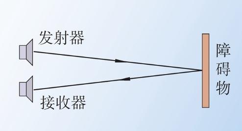 详述超声波避障传感器运用在哪些地方