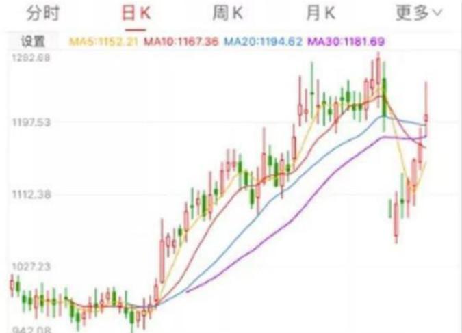 MLCC板块又异动 涨价行情有望延续至二季度