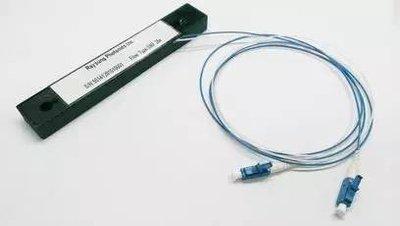 光栅传感器基本原理和应用场合