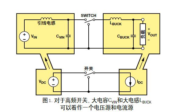 DC/DC降压型变换器的接地反弹讲解