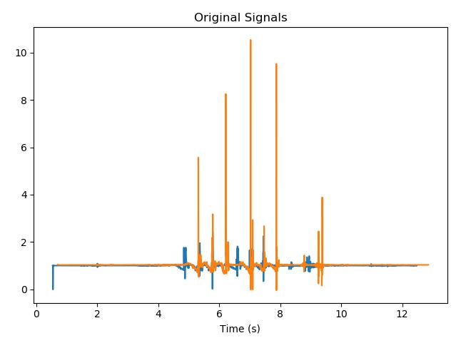 如何同步■传感器信号?