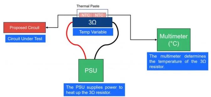 通过NTC电阻实现简单的汽车调光LED温度控制