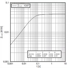 IGBT模塊及散熱系統的等效熱模型