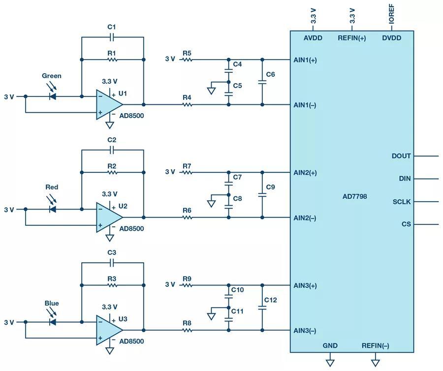 如何掌握運算放大器功耗與性能的權衡之術?