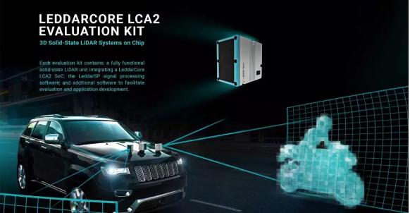 3D固态激光雷达SoC芯片进入量产倒计时