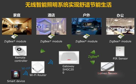 村田:深入智能照明领域布局,紧随市场风向标